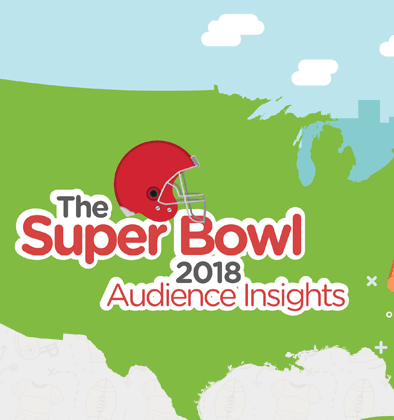 Super Bowl 2018 - Audience Insights